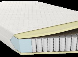 Pocketvering matras kopen